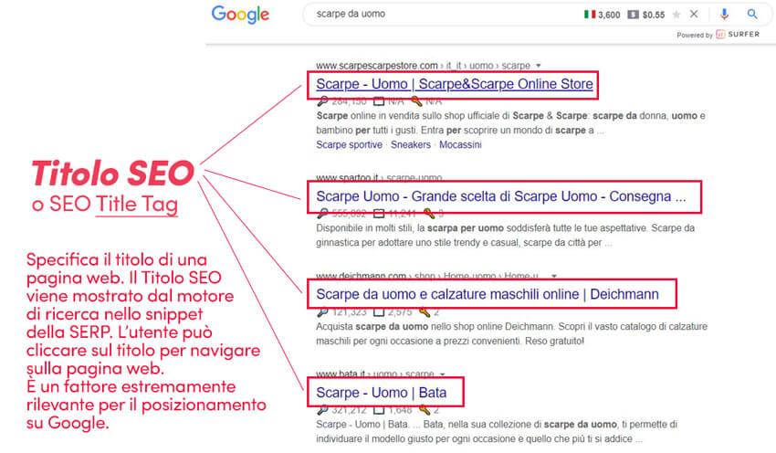 Scrivere articolo blog titolo SEO tag title Facile Web Marketing