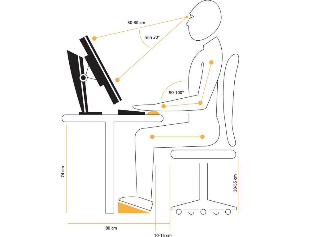 postazione pc posizione schermo e postura Facile Web Marketing