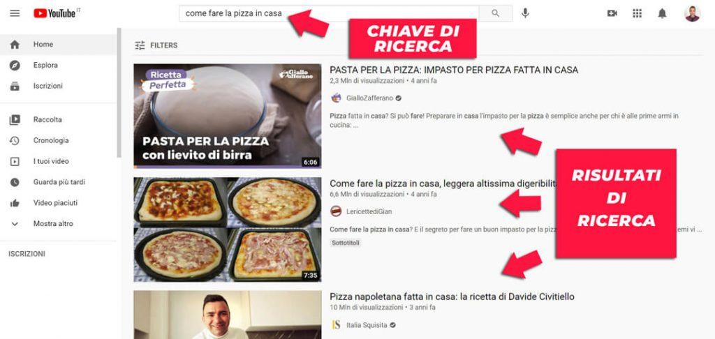 seo per youtube risultati ricerca argomento Facile Web Marketing Nicola Onida