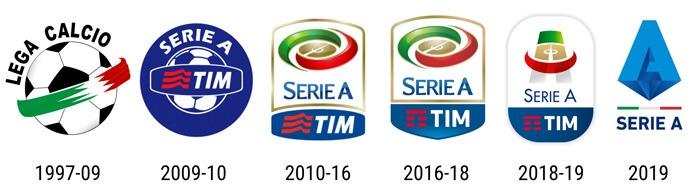 Rebranding-della-Lega-Serie-A-evoluzione-logo Facile Web Marketing Nicola Onida