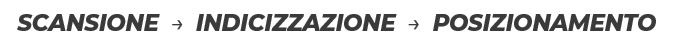 ottimizzazione sito web processo scansione indicizzazione posizionamento Facile Web Marketing Nicola Onida SEO copywriter digital marketing