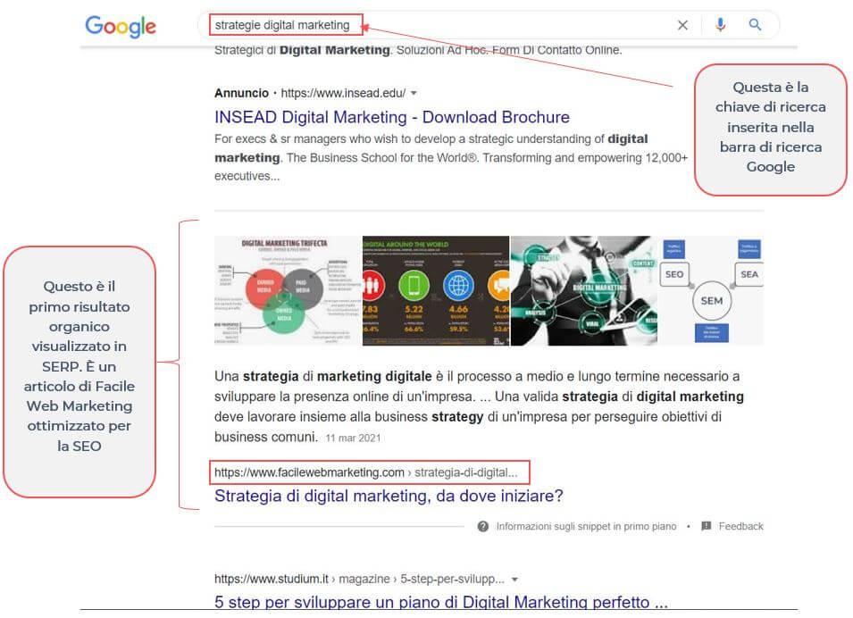 ottimizzazione sito web visibilità online Facile Web Marketing Nicola Onida SEO copywriter